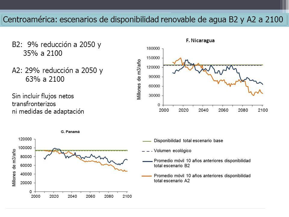 Centroamérica: escenarios de disponibilidad renovable de agua B2 y A2 a 2100