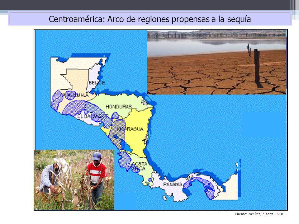 Centroamérica: Arco de regiones propensas a la sequía