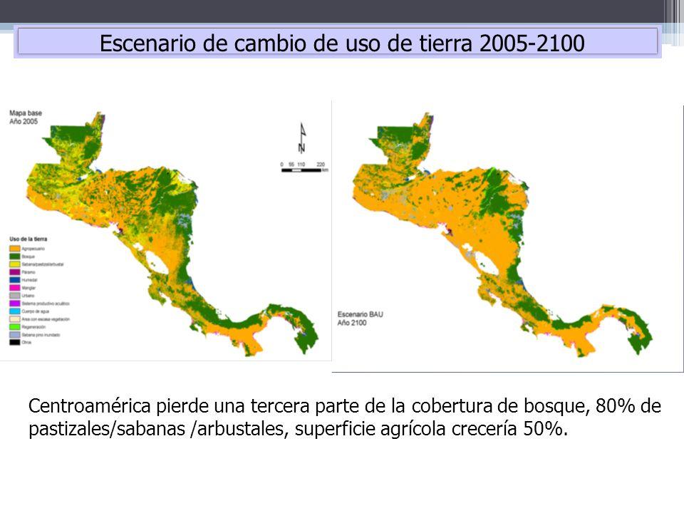 Escenario de cambio de uso de tierra 2005-2100