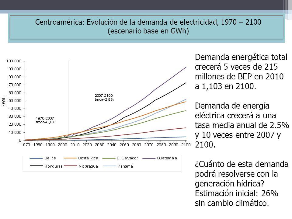 ¿Cuánto de esta demanda podrá resolverse con la generación hídrica