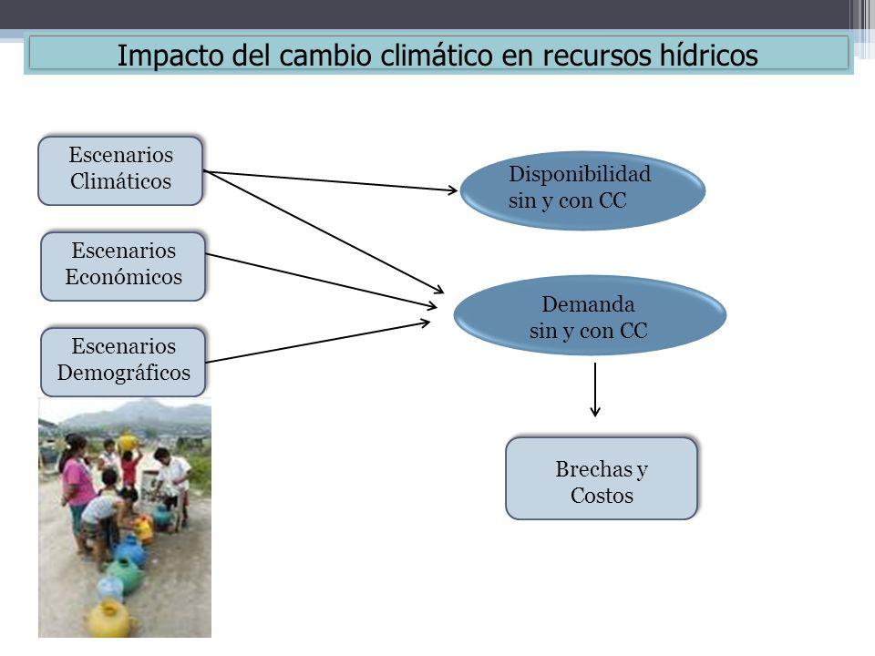 Impacto del cambio climático en recursos hídricos