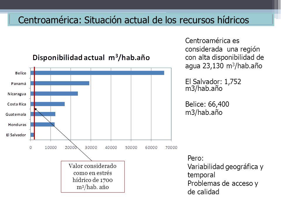 Valor considerado como en estrés hídrico de 1700 m3/hab. año
