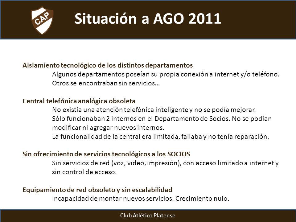 Estado de situación a AGO 2010