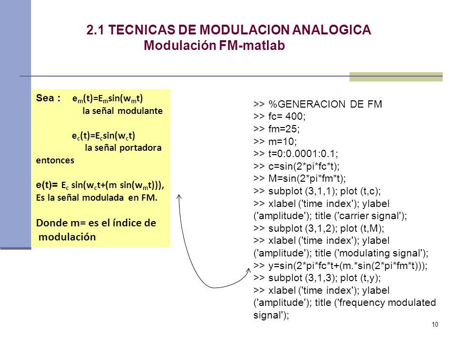 2.1 TECNICAS DE MODULACION ANALOGICA Modulación FM-matlab