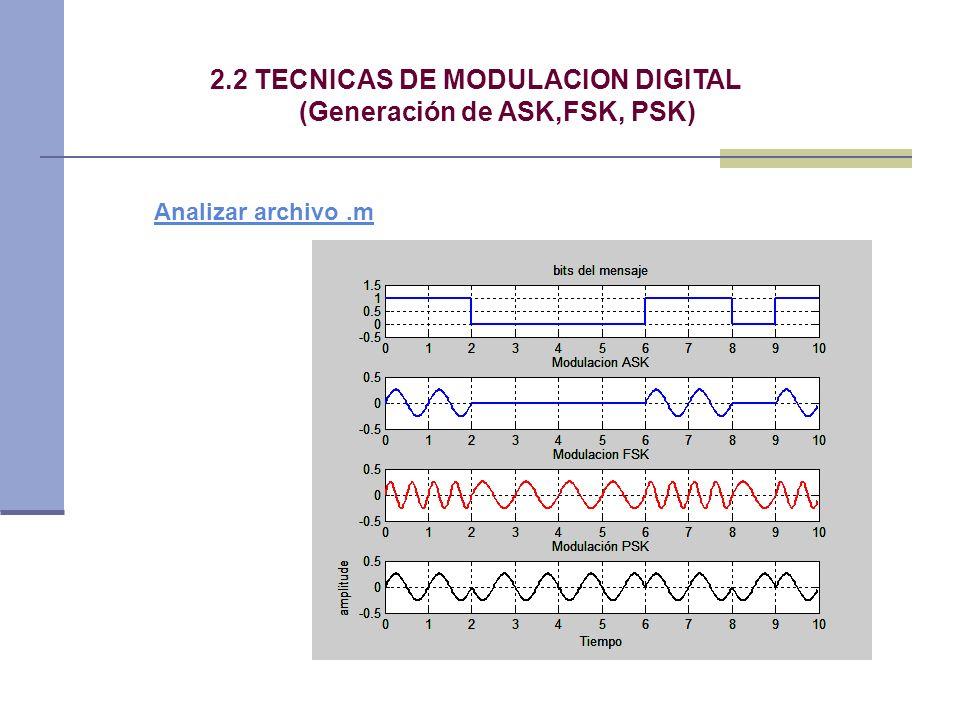 2.2 TECNICAS DE MODULACION DIGITAL (Generación de ASK,FSK, PSK)
