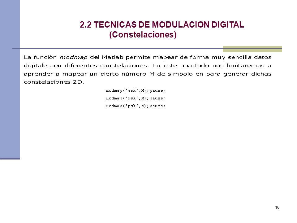 2.2 TECNICAS DE MODULACION DIGITAL