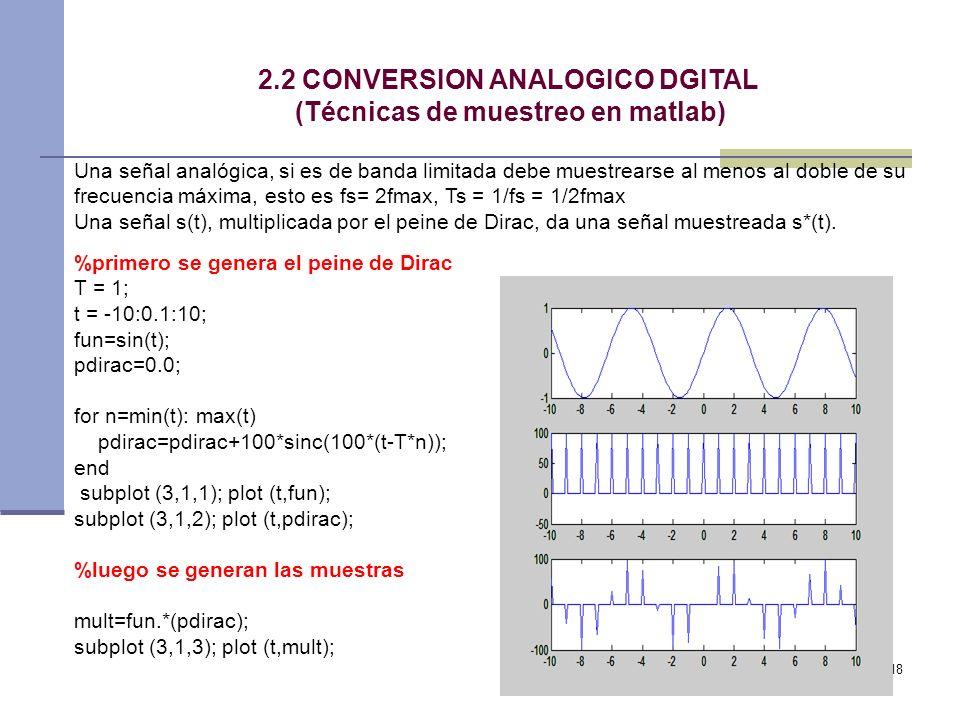 2.2 CONVERSION ANALOGICO DGITAL (Técnicas de muestreo en matlab)