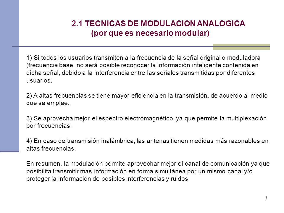 2.1 TECNICAS DE MODULACION ANALOGICA (por que es necesario modular)