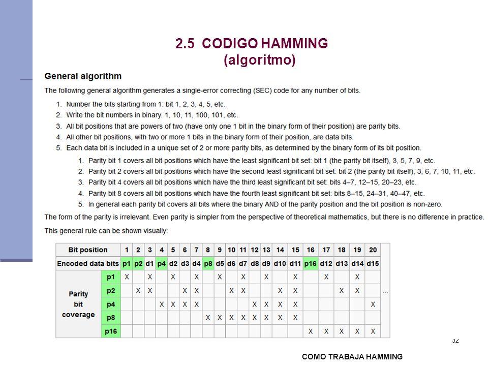 2.5 CODIGO HAMMING (algoritmo) COMO TRABAJA HAMMING