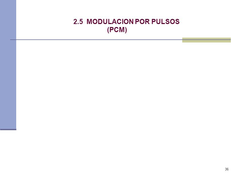 2.5 MODULACION POR PULSOS (PCM)