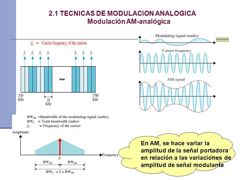 2.1 TECNICAS DE MODULACION ANALOGICA Modulación AM-analógica