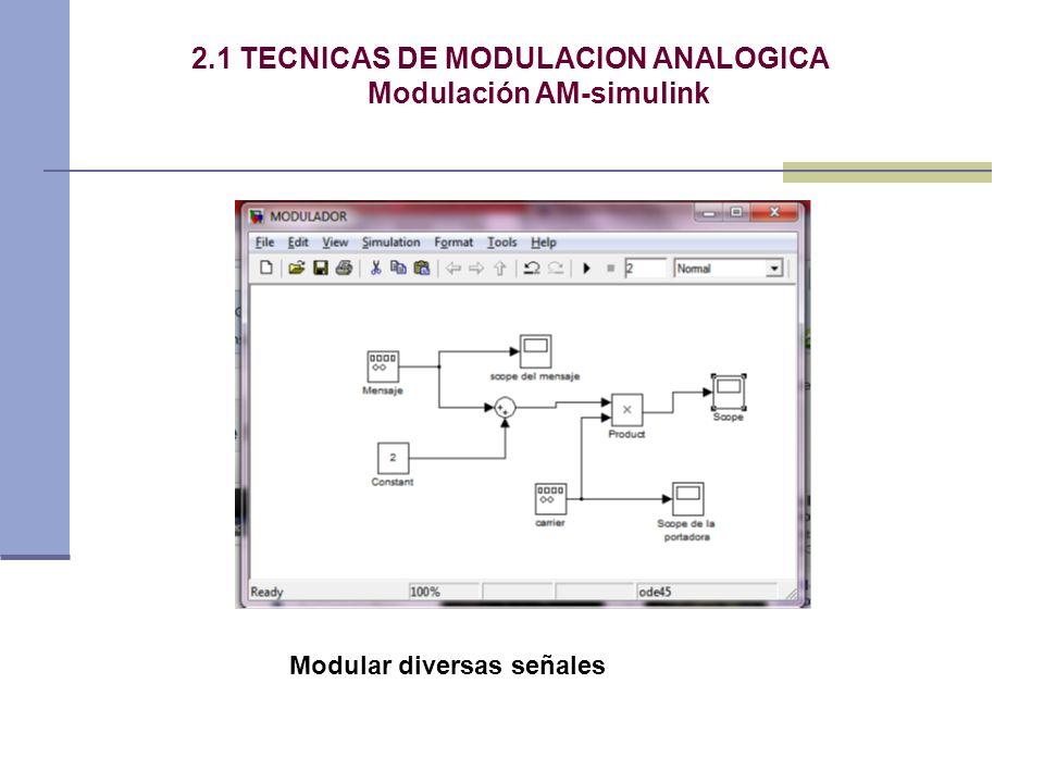 2.1 TECNICAS DE MODULACION ANALOGICA Modulación AM-simulink
