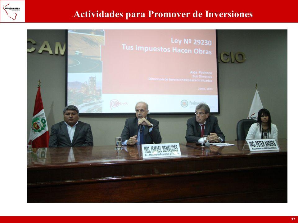 Actividades para Promover de Inversiones