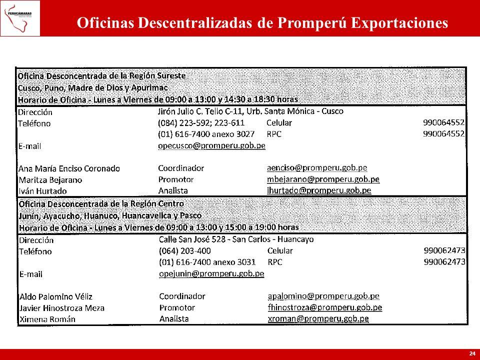 Oficinas Descentralizadas de Promperú Exportaciones