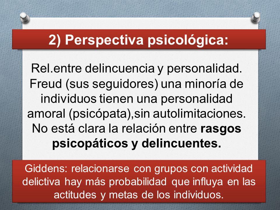 2) Perspectiva psicológica: