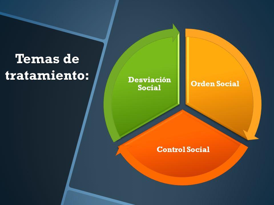 Orden Social Control Social Desviación Social Temas de tratamiento: