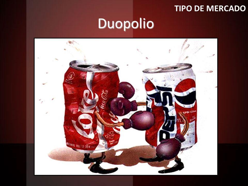 TIPO DE MERCADO Duopolio