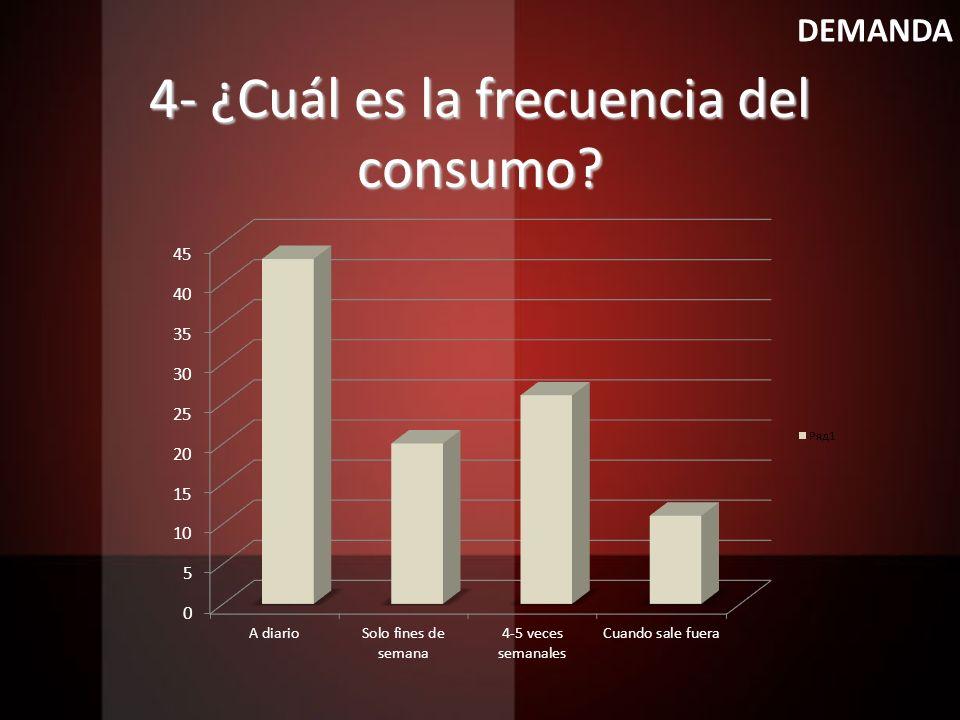 4- ¿Cuál es la frecuencia del consumo