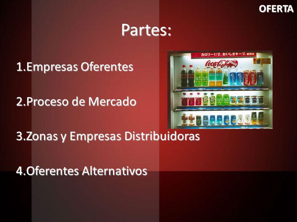 Partes: Empresas Oferentes Proceso de Mercado