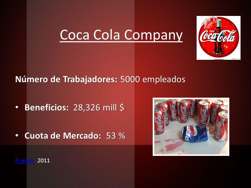 Coca Cola Company Número de Trabajadores: 5000 empleados