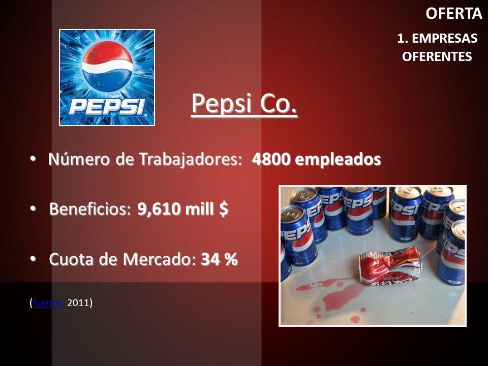 Pepsi Co. Número de Trabajadores: 4800 empleados
