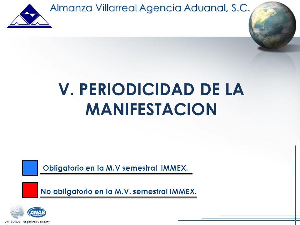 V. PERIODICIDAD DE LA MANIFESTACION
