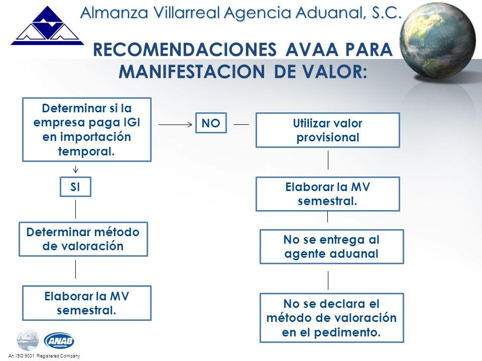 RECOMENDACIONES AVAA PARA MANIFESTACION DE VALOR: