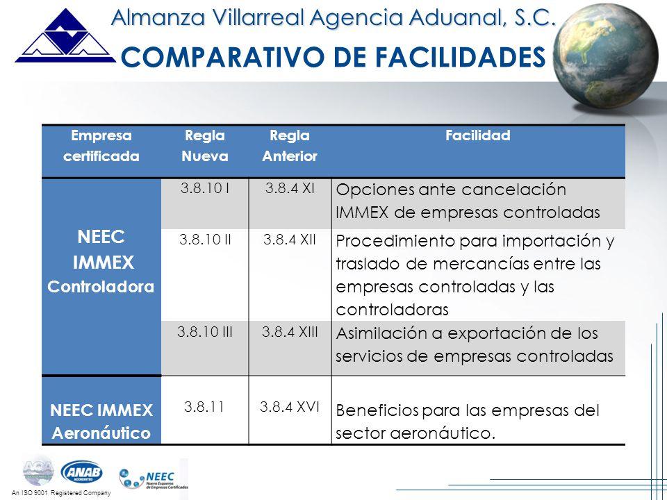 COMPARATIVO DE FACILIDADES NEEC IMMEX Aeronáutico