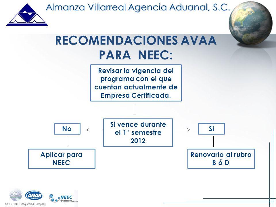 RECOMENDACIONES AVAA PARA NEEC: Si vence durante el 1° semestre 2012