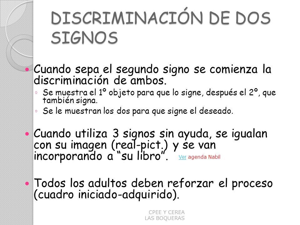 DISCRIMINACIÓN DE DOS SIGNOS