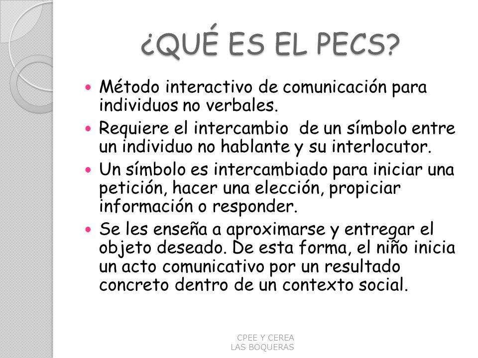 ¿QUÉ ES EL PECS Método interactivo de comunicación para individuos no verbales.