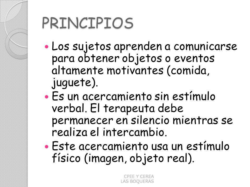 PRINCIPIOS Los sujetos aprenden a comunicarse para obtener objetos o eventos altamente motivantes (comida, juguete).