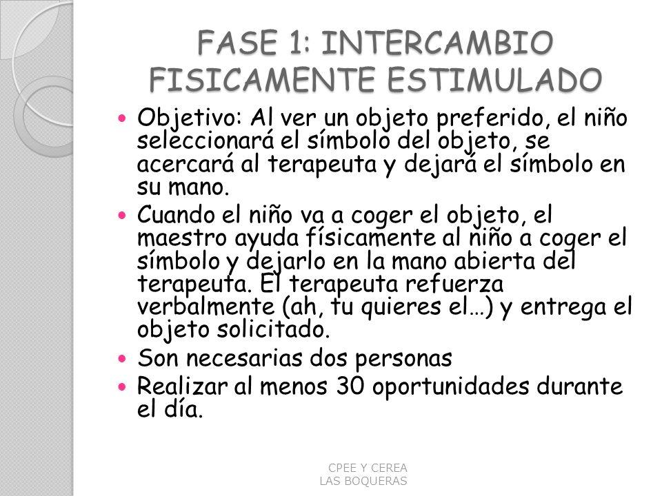 FASE 1: INTERCAMBIO FISICAMENTE ESTIMULADO