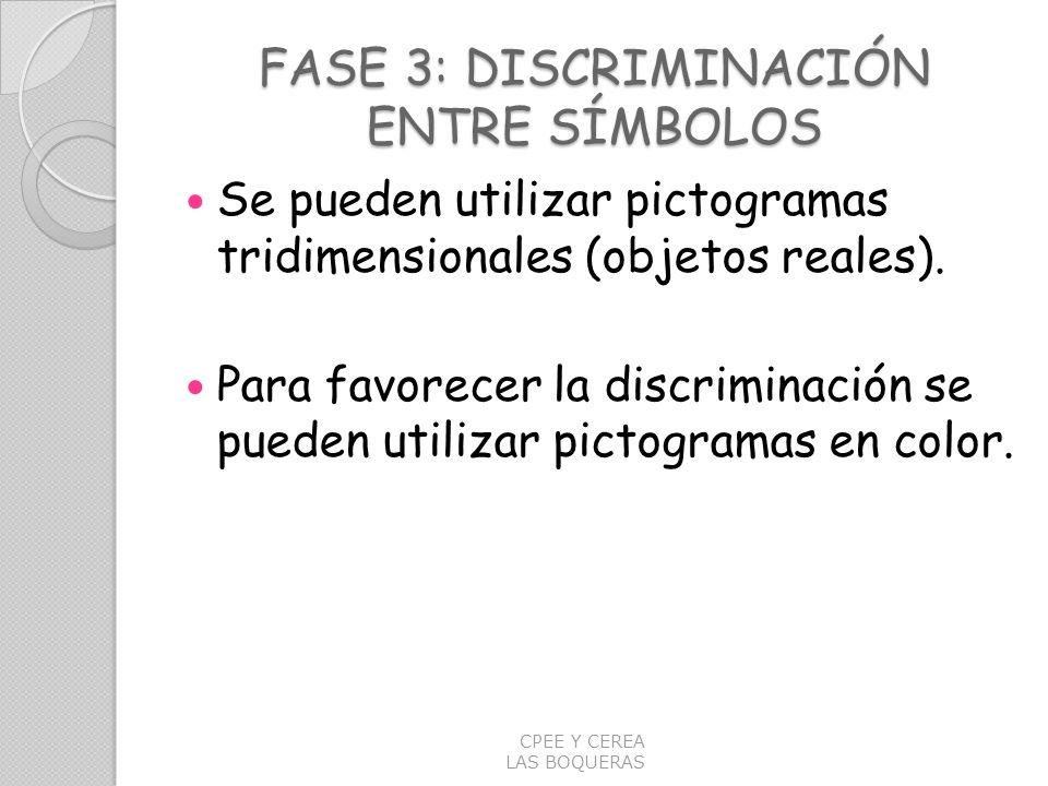 FASE 3: DISCRIMINACIÓN ENTRE SÍMBOLOS