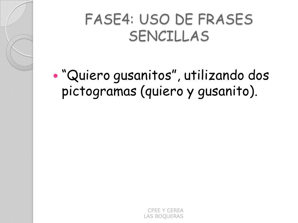FASE4: USO DE FRASES SENCILLAS