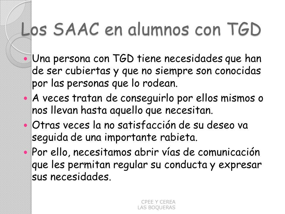 Los SAAC en alumnos con TGD