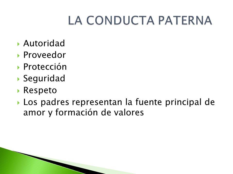 LA CONDUCTA PATERNA Autoridad Proveedor Protección Seguridad Respeto