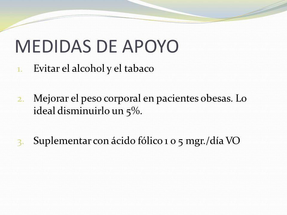 MEDIDAS DE APOYO Evitar el alcohol y el tabaco