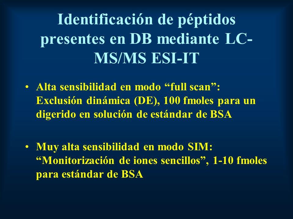 Identificación de péptidos presentes en DB mediante LC-MS/MS ESI-IT