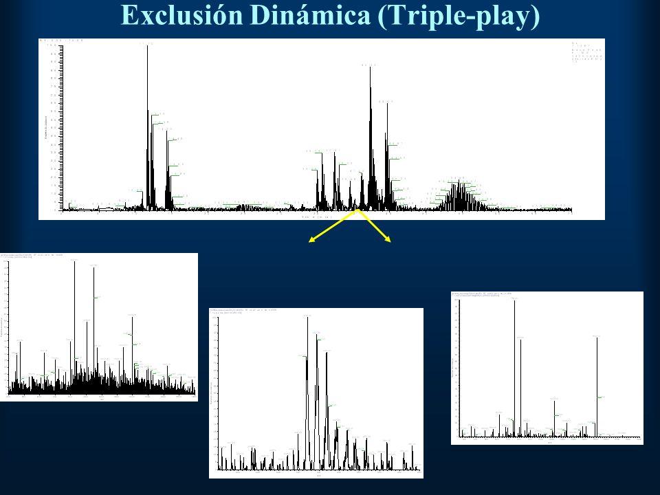 Exclusión Dinámica (Triple-play)