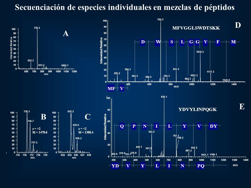 Secuenciación de especies individuales en mezclas de péptidos