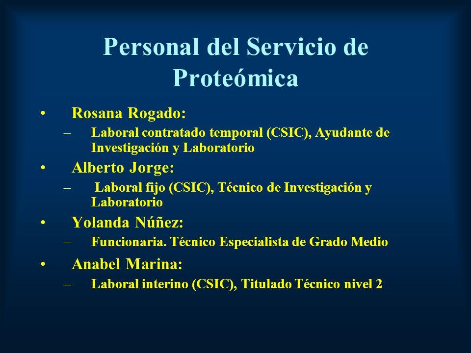 Personal del Servicio de Proteómica