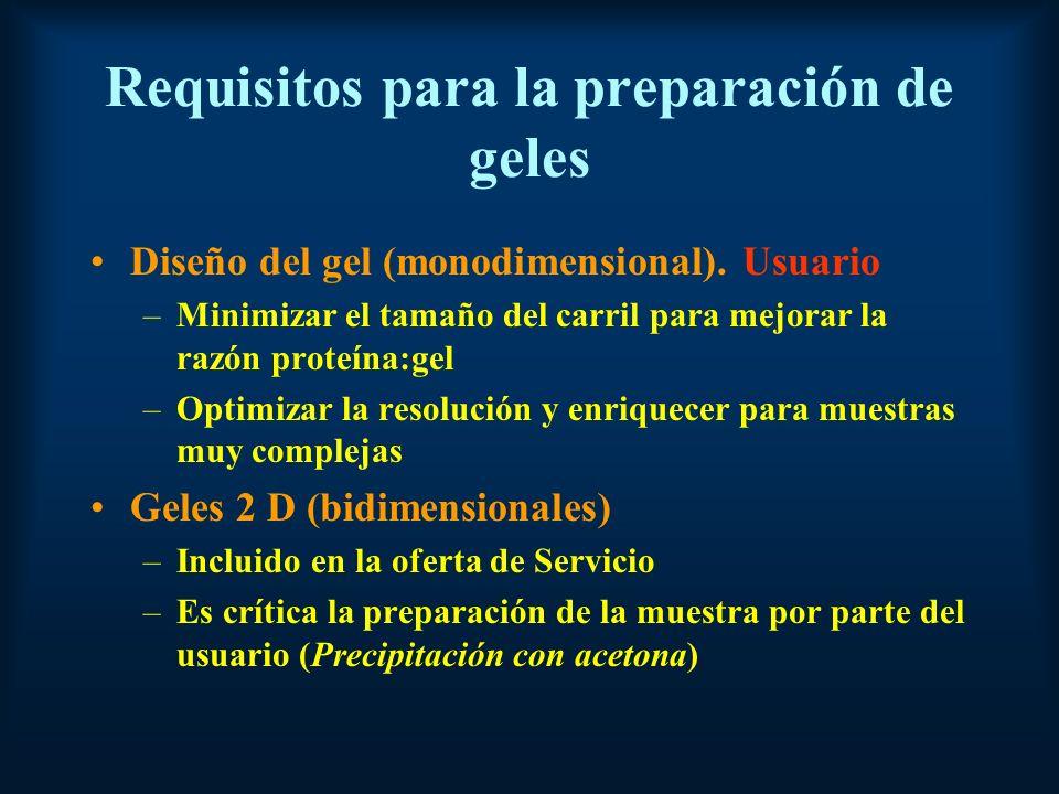 Requisitos para la preparación de geles