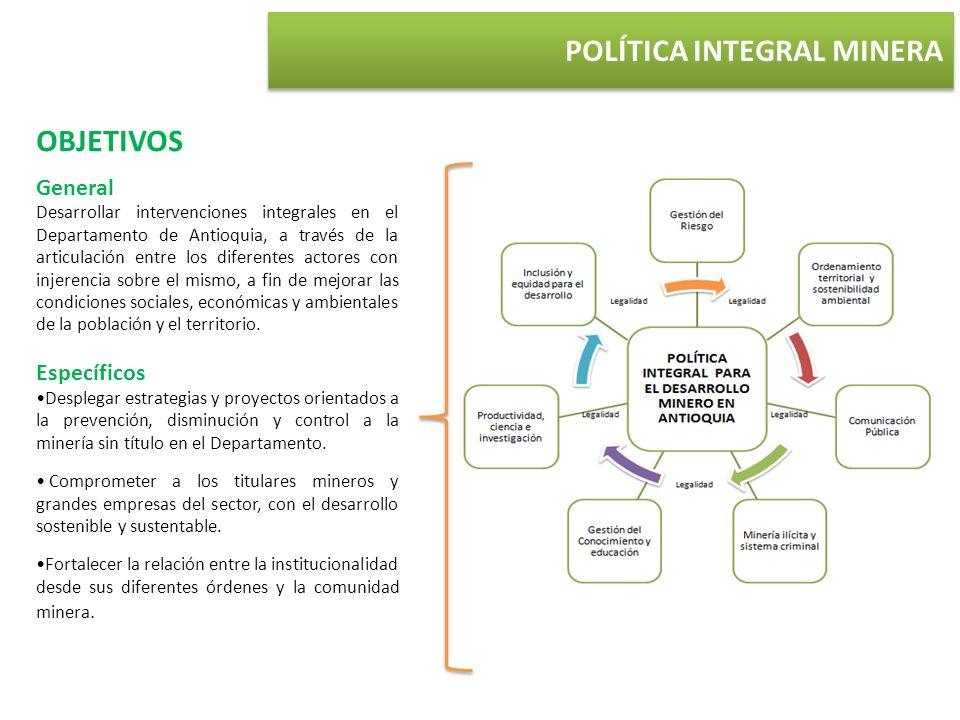 POLÍTICA INTEGRAL MINERA