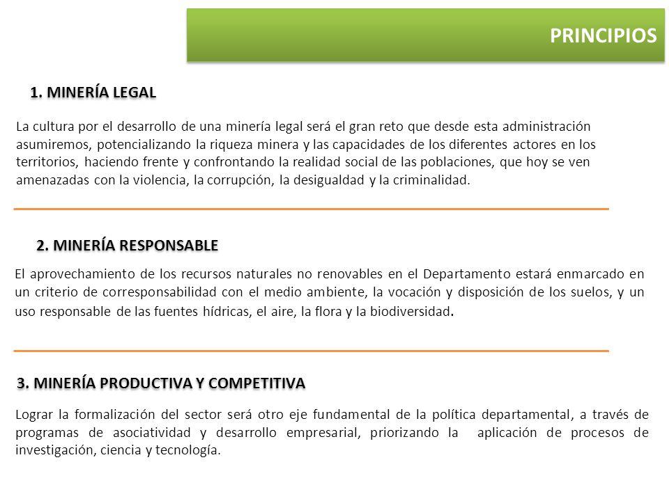 PRINCIPIOS 1. MINERÍA LEGAL 2. MINERÍA RESPONSABLE