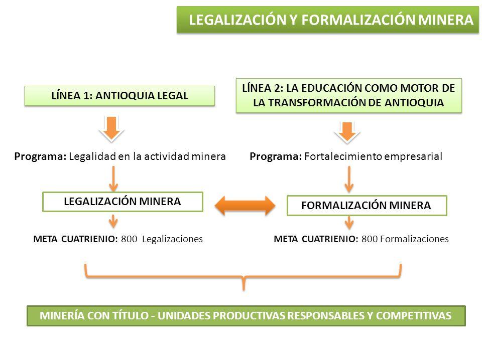 LEGALIZACIÓN Y FORMALIZACIÓN MINERA