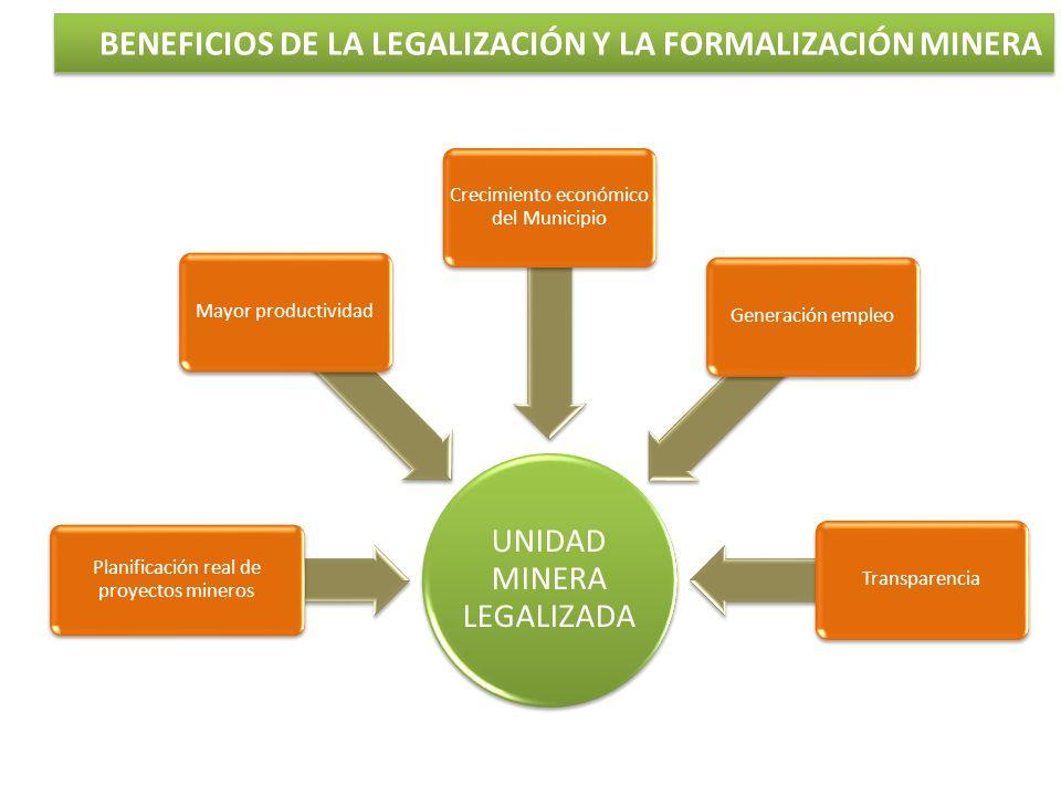 BENEFICIOS DE LA LEGALIZACIÓN Y LA FORMALIZACIÓN MINERA