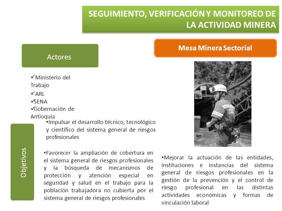 SEGUIMIENTO, VERIFICACIÓN Y MONITOREO DE LA ACTIVIDAD MINERA