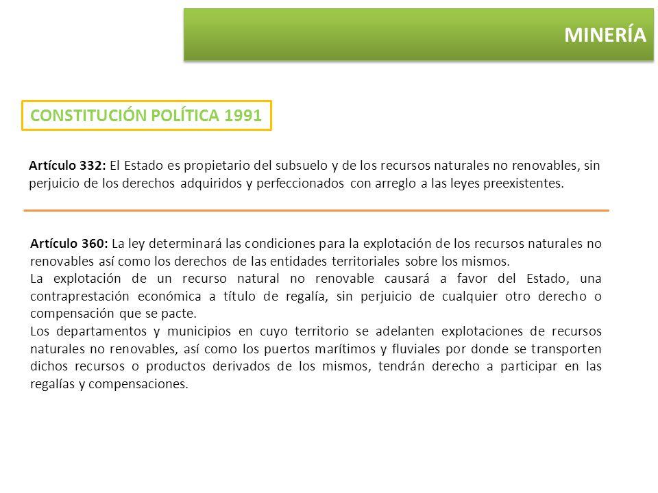 CONSTITUCIÓN POLÍTICA 1991