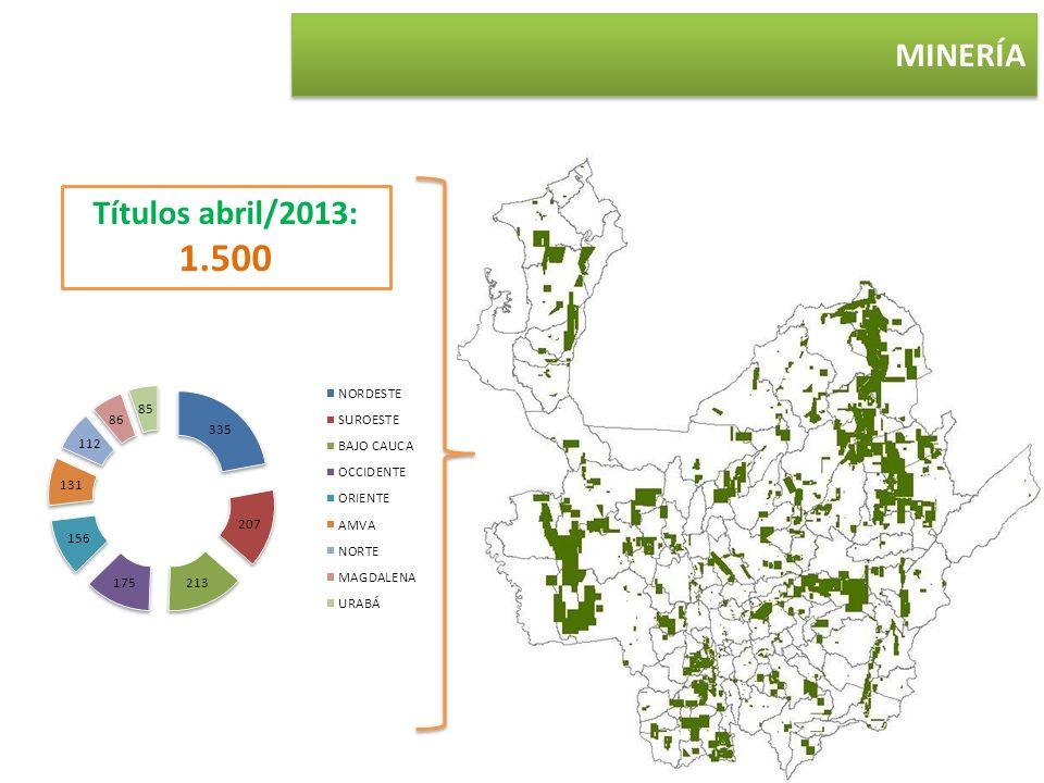 GEOREFERENCIACIÓN MINERÍA Títulos abril/2013: 1.500
